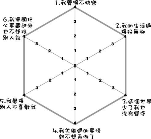 雷达传感器电路图